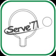 (c) Serve71.nl